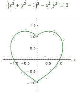 Problemi, equazioni, calcoli